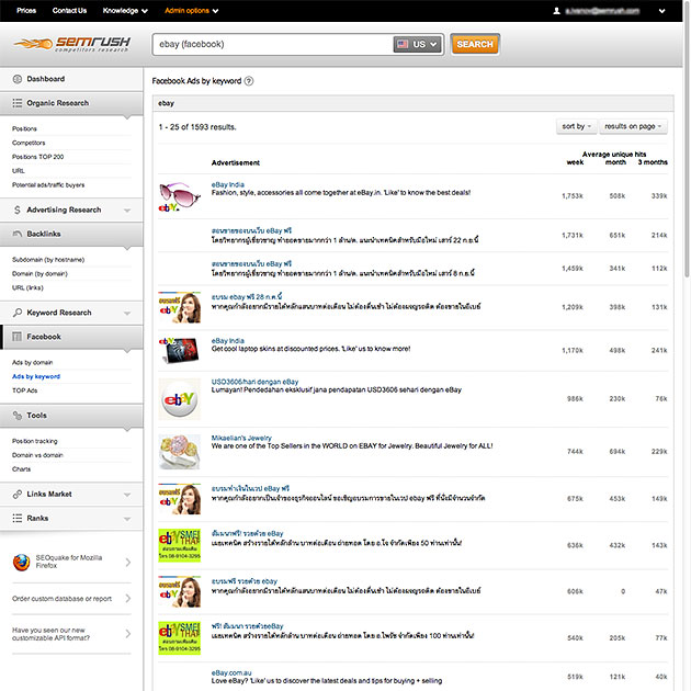 SEMrush: A new innovative feature has been launched on SEMrush - reports on Facebook advertising!  image 2