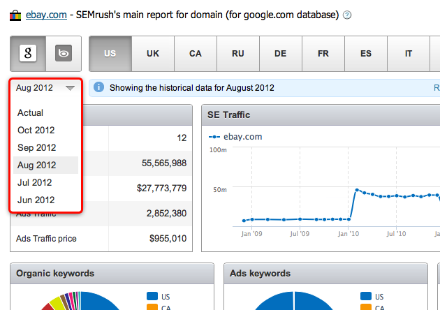 SEMrush: Today, we're introducing a brand new feature in response to popular request: Historical data!  image 1