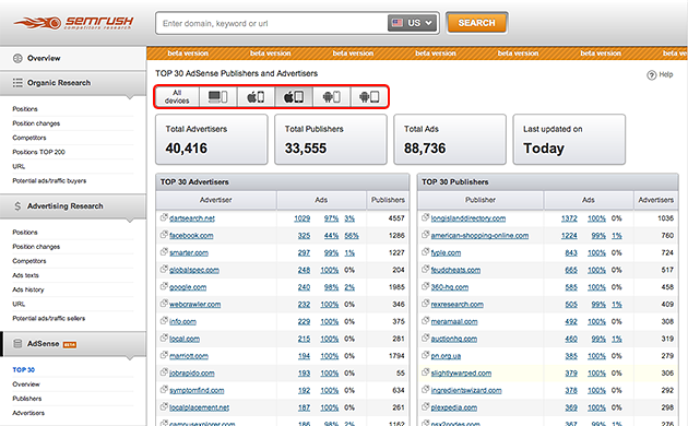 SEMrush: The SEMrush Adsense report. All devices are there! image 1