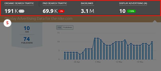 SEMrush: New design of the SEMrush Reports: more beautiful data visualizations! image 2