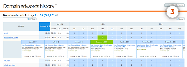 SEMrush: More SEMrush Reports in the new design! image 3