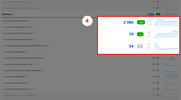 SEMrush: Track the progress of your website's health! image 3