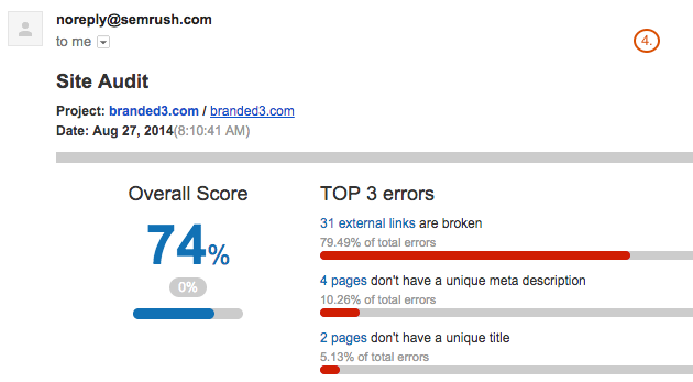 Semrush Site Audit for Dummies