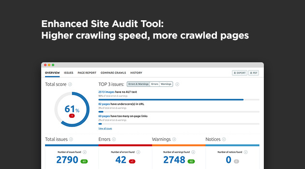 SEMrush: Enhanced Site Audit Tool: Higher crawling speed, more crawled pages image 1