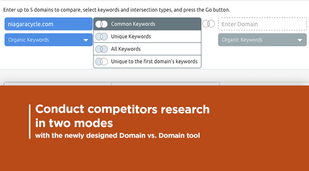 SEMrush: Conduct competitors research in two modes with the newly designed Domain vs. Domain tool!  image 1