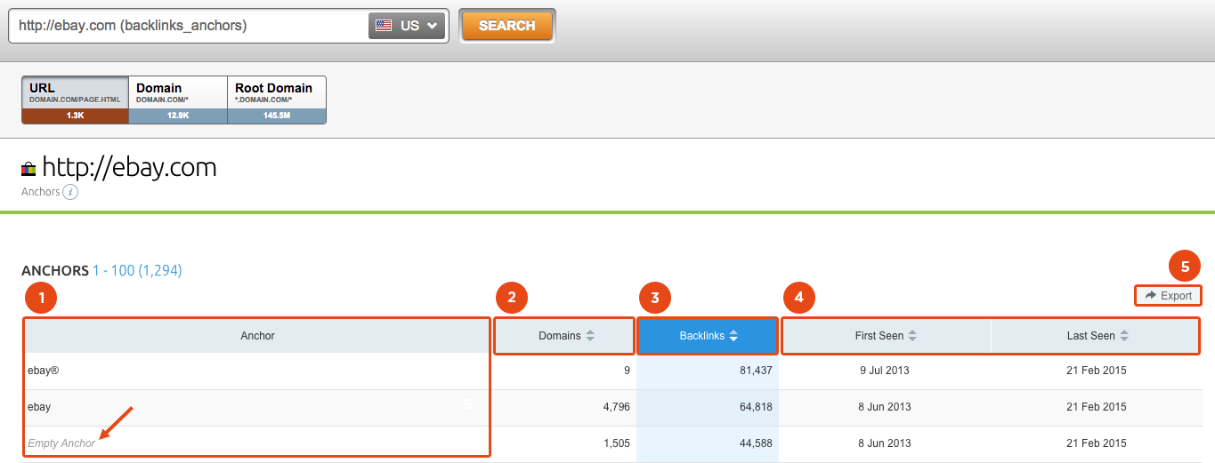 SEMrush: View your backlinks' anchors with a new SEMrush report! image 2