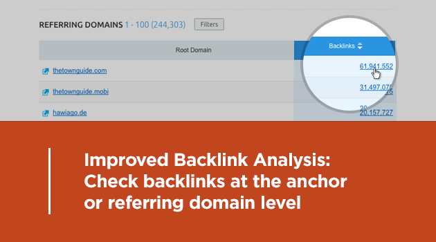 SEMrush: Improved Backlink Analysis: Check backlinks at the anchor or referring domain level image 1