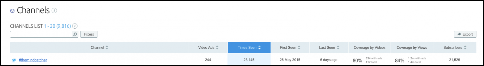 SEMrush Video Ads Research Channels Overview