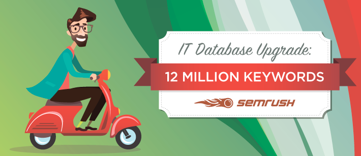 SEMrush: Che bello! Italian Database Now Contains 12 Million Keywords image 1