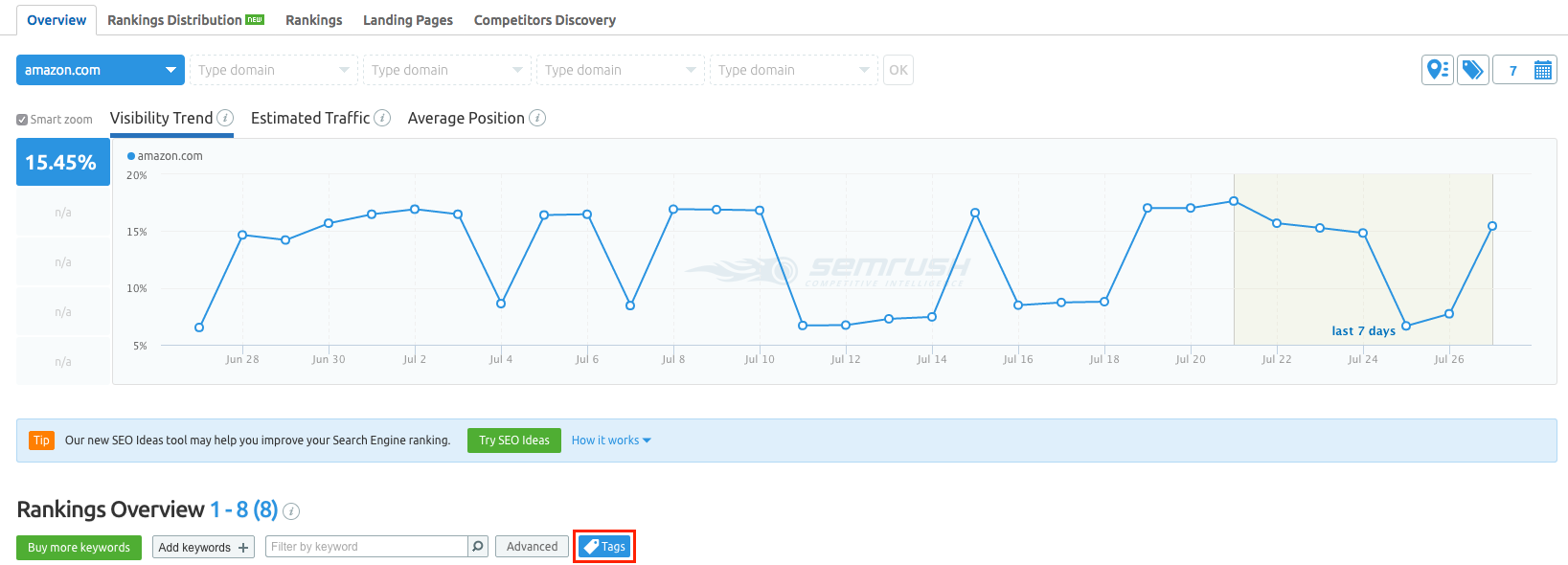 SEMrush: Position Tracking Tool: Exclude Filtering By Tags image 2