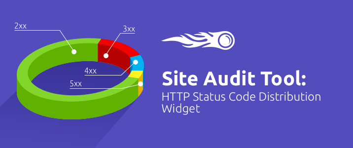 SEMrush: Site Audit: HTTP Status Code Distribution Widget image 1