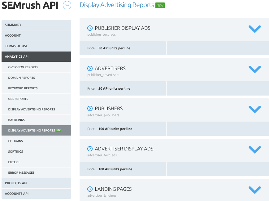 SEMrush: Display Advertising: New Public API image 2