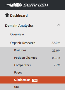 SEMrush: Organic Research: Subdomain Analytics image 2