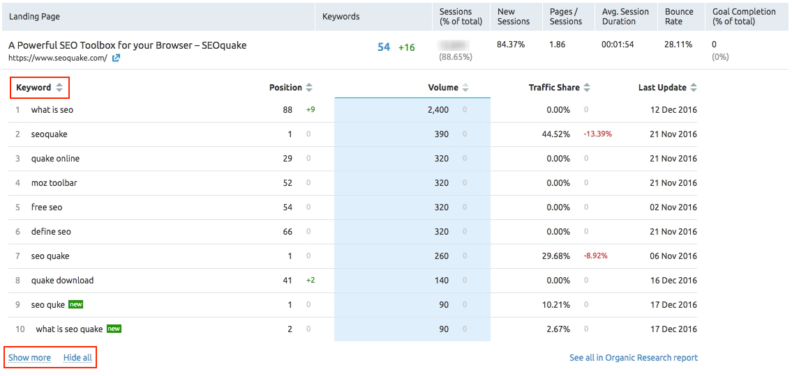 SEMrush: Organic Traffic Insights: More Keywords image 2