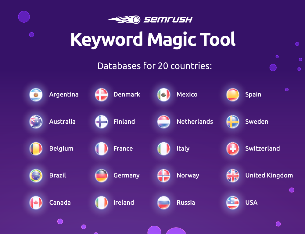 SEMrush: Keyword Magic Tool: The Big Expansion image 2